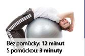Cvičení svalů - Využití podpory