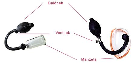 Jak používat vakuovou pumpu