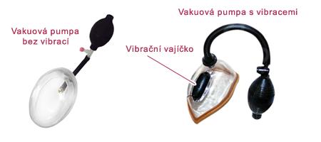 Vakuová pumpa na vagínu